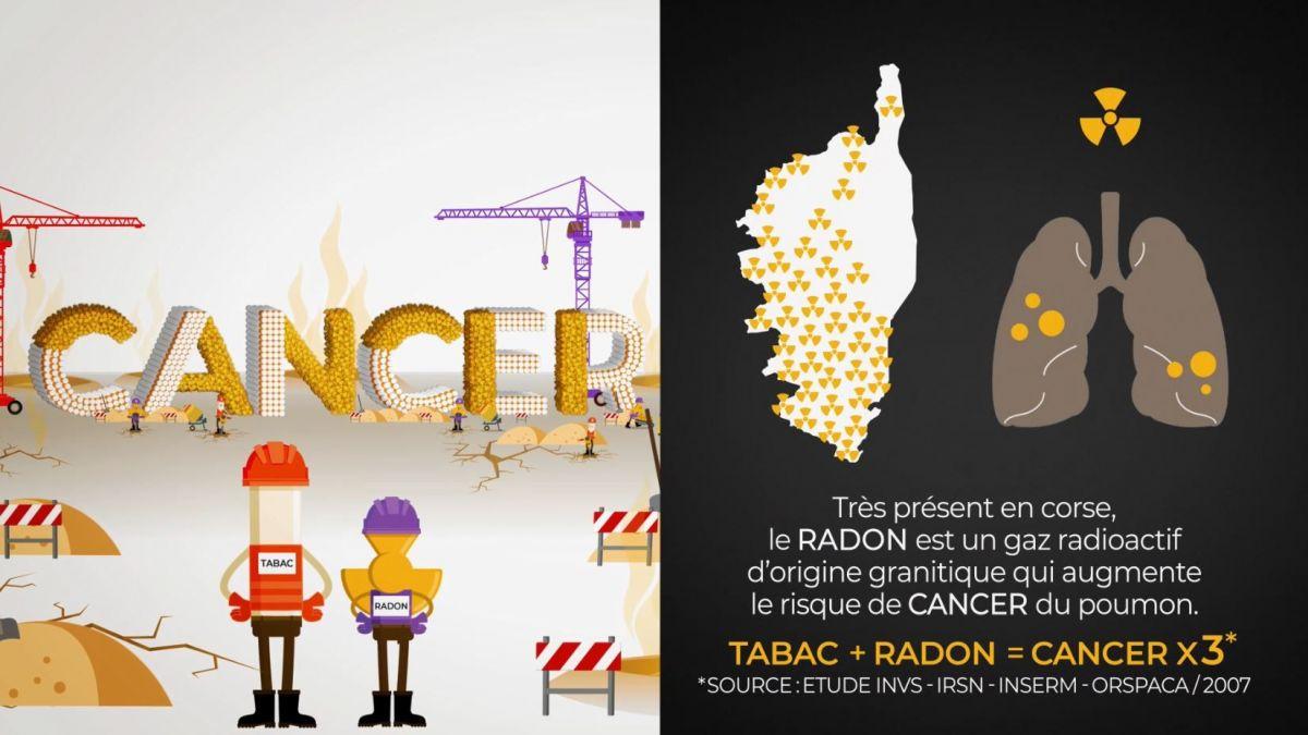 Come proteggersi dal radon, un gas cancerogeno molto presente in Corsica